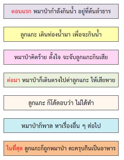 แบบฝึกหัด หน่วยการเรียนรู้ที่ 3 รื่นรสสักวา – แบบฝึกหัดภาษาไทย  ประถมศึกษาปีที่ 2